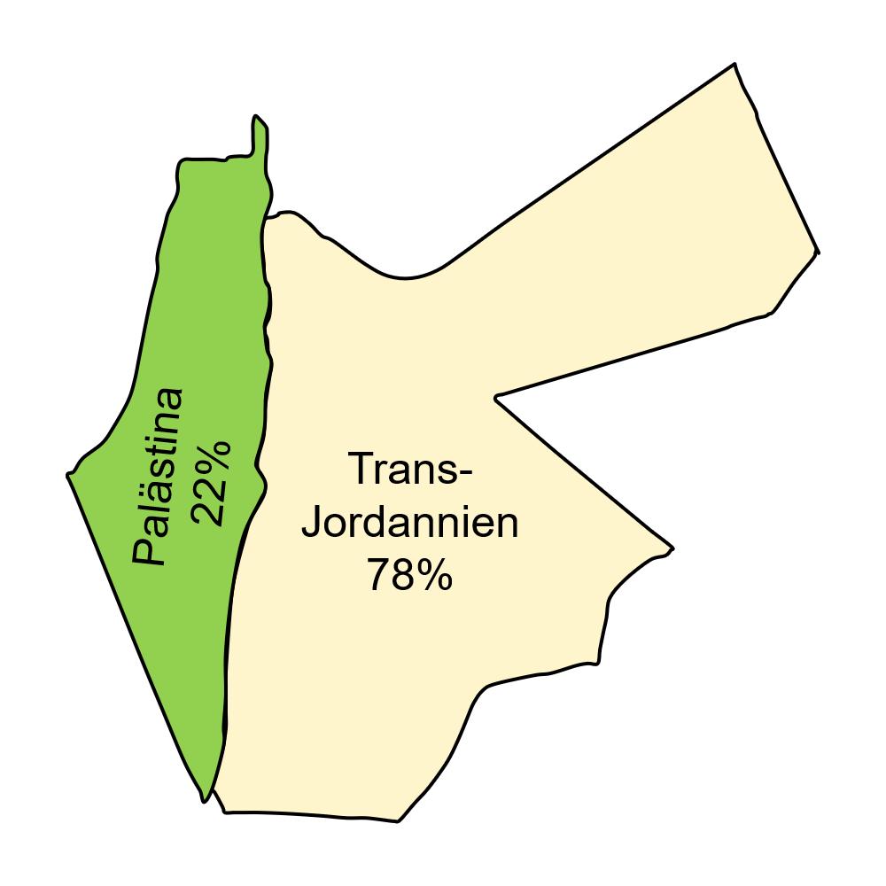 1922 Teilung des Mandatsgebiets