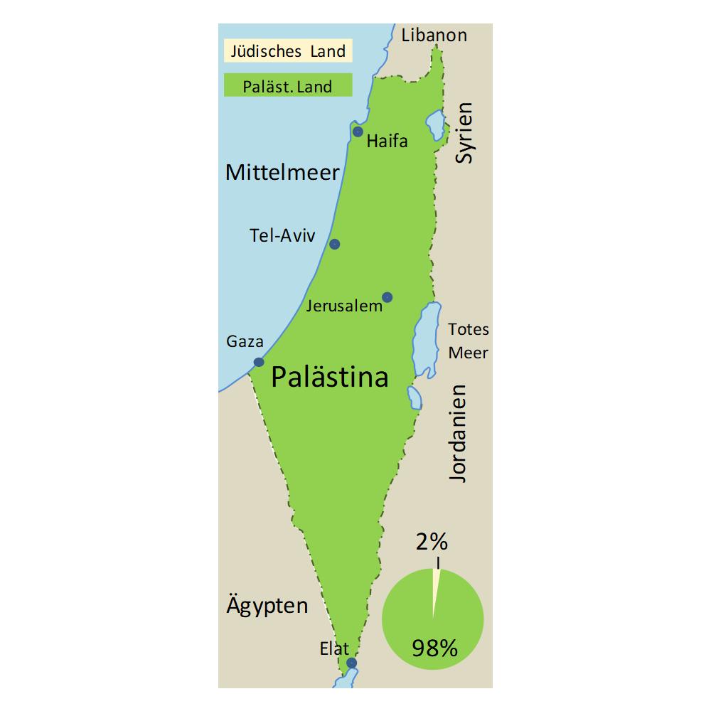 1917 Bevölkerung